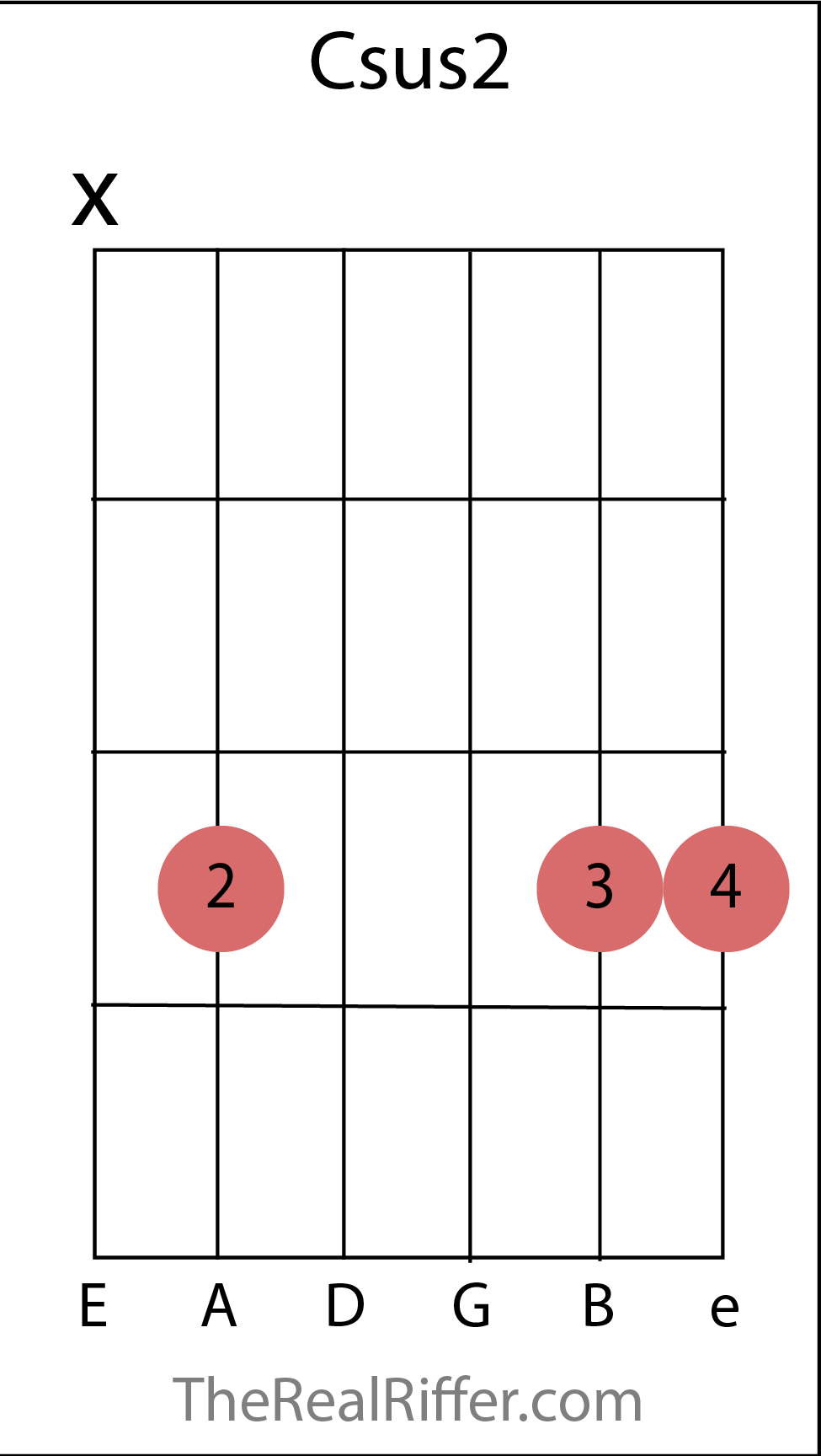 Chords reference therealriffer csus2 chord hexwebz Image collections