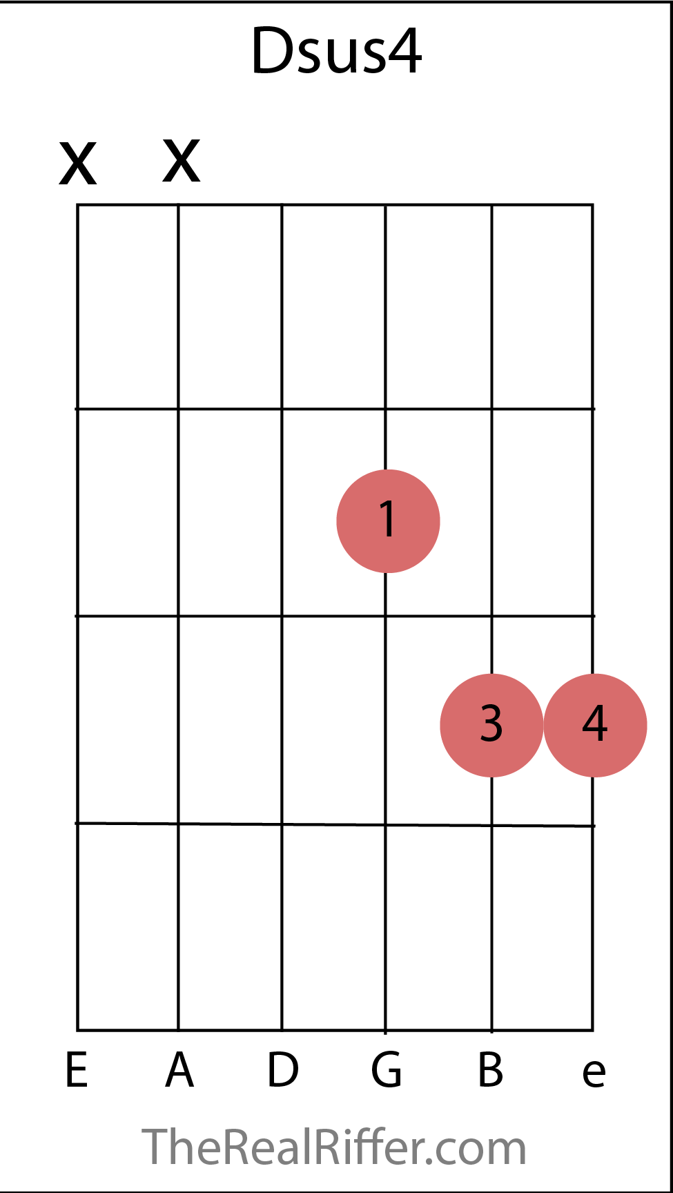 Chords reference therealriffer dsus4 chord hexwebz Image collections