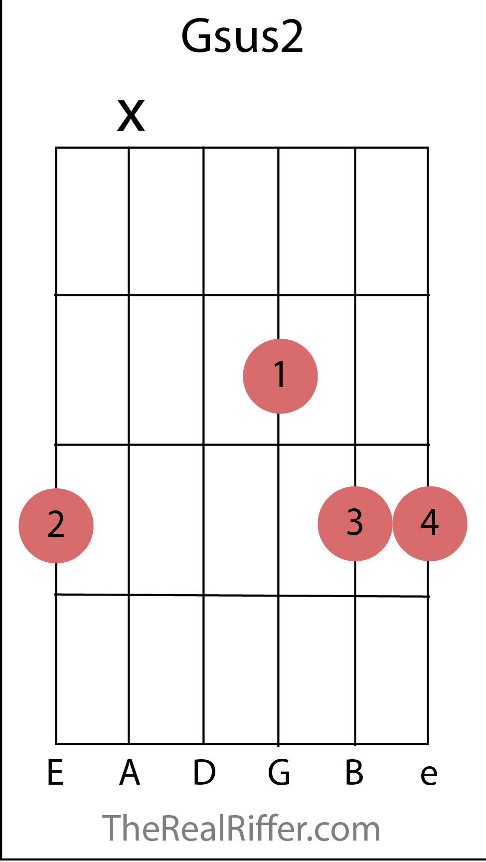 Chords reference therealriffer gsus2 chord hexwebz Image collections